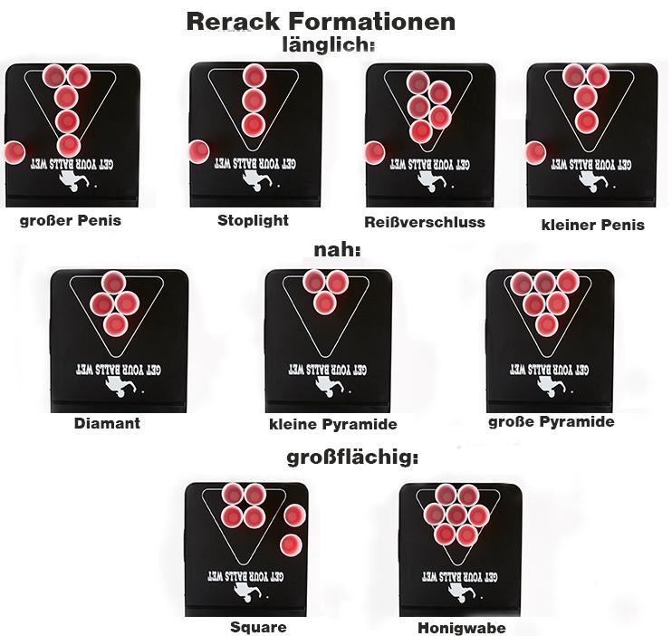 Grafik Rerack Formationsübersicht